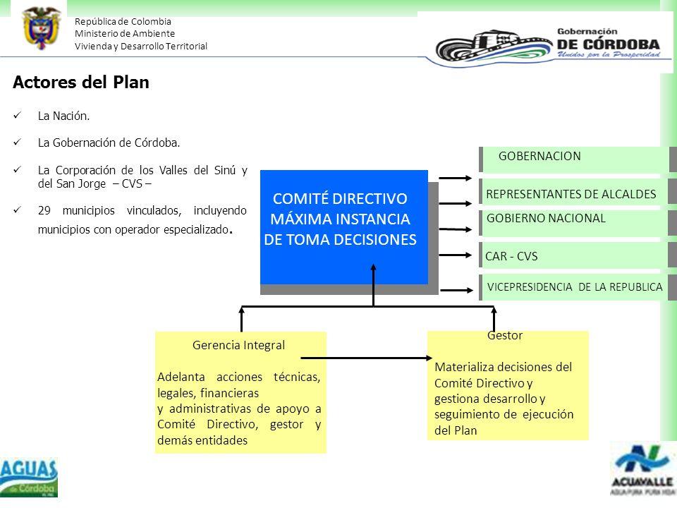República de Colombia Ministerio de Ambiente Vivienda y Desarrollo Territorial Actores del Plan La Nación. La Gobernación de Córdoba. La Corporación d