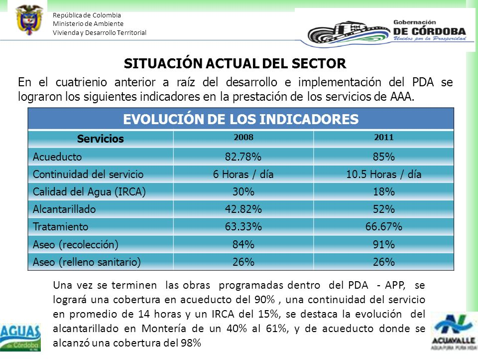 República de Colombia Ministerio de Ambiente Vivienda y Desarrollo Territorial SITUACIÓN ACTUAL DEL SECTOR En el cuatrienio anterior a raíz del desarr