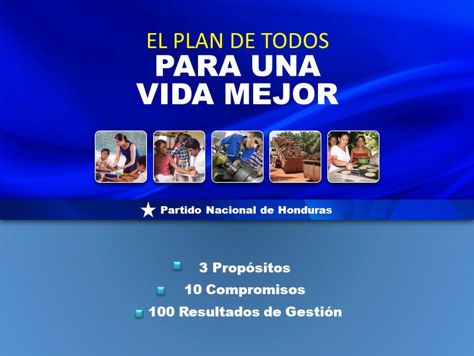 3 Propósitos 10 Compromisos 100 Resultados de Gestión EL PLAN DE TODOS PARA UNA VIDA MEJOR Partido Nacional de Honduras