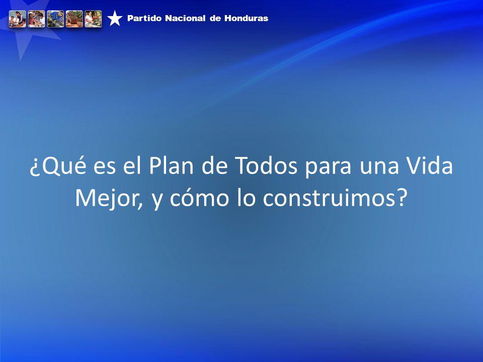 ¿Qué es el Plan de Todos para una Vida Mejor, y cómo lo construimos? Partido Nacional de Honduras