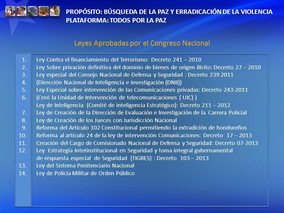 PROPÓSITO: BÚSQUEDA DE LA PAZ Y ERRADICACIÓN DE LA VIOLENCIA PLATAFORMA: TODOS POR LA PAZ 1. 2. 3. 4. 5. 6. 7. 8. 9. 10. 11. 12. 13. 14. Ley Contra el