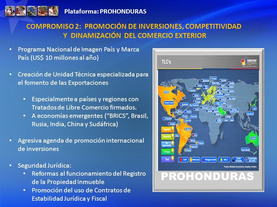 Plataforma: PROHONDURAS PROHONDURAS Programa Nacional de Imagen País y Marca País (US$ 10 millones al año) Creación de Unidad Técnica especializada pa