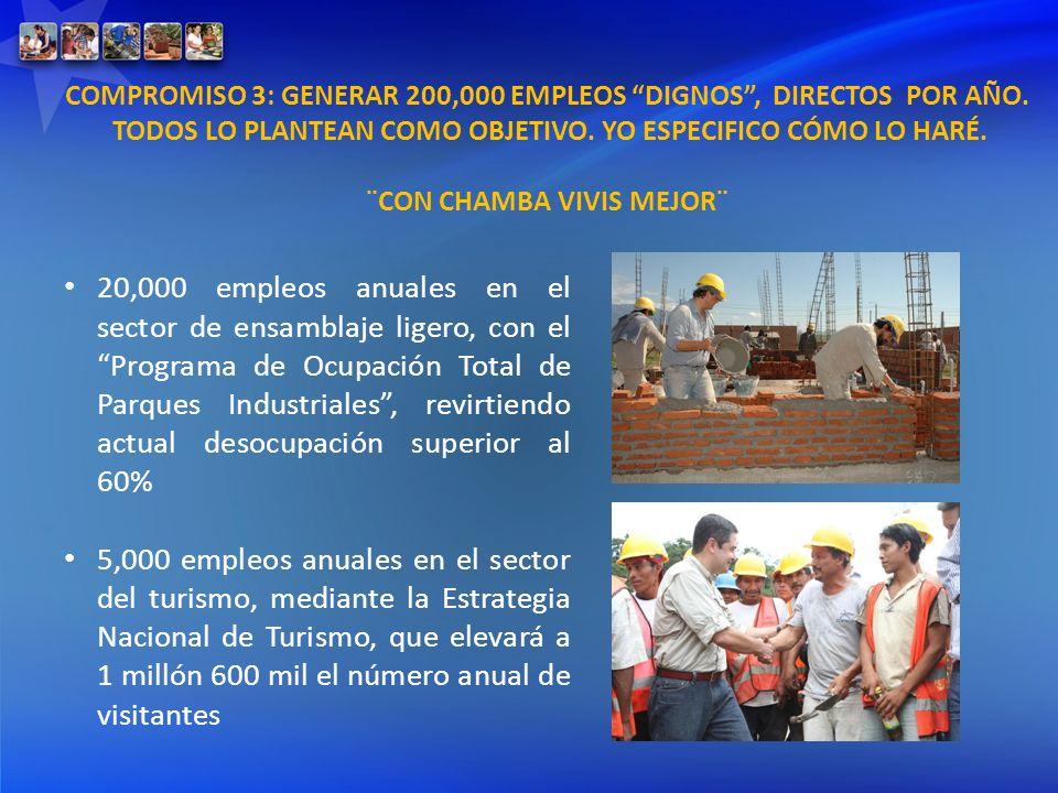 20,000 empleos anuales en el sector de ensamblaje ligero, con el Programa de Ocupación Total de Parques Industriales, revirtiendo actual desocupación