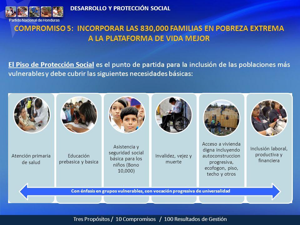 Atención primaria de salud Educación prebasica y basica Asistencia y seguridad social básica para los niños (Bono 10,000) Invalidez, vejez y muerte Ac
