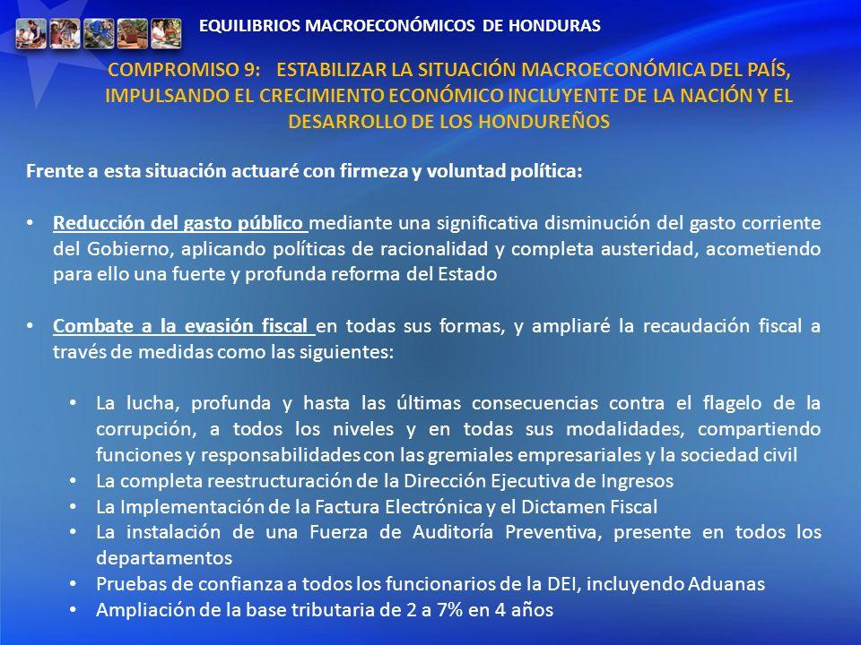 EQUILIBRIOS MACROECONÓMICOS DE HONDURAS Frente a esta situación actuaré con firmeza y voluntad política: Reducción del gasto público mediante una sign