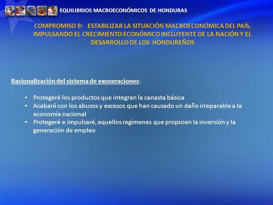 EQUILIBRIOS MACROECONÓMICOS DE HONDURAS Racionalización del sistema de exoneraciones: Protegeré los productos que integran la canasta básica Acabaré c
