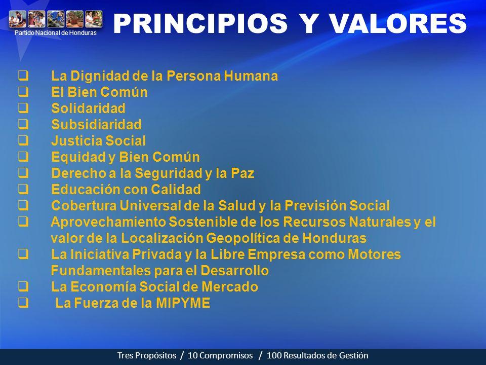Tres Propósitos / 10 Compromisos / 100 Resultados de Gestión Partido Nacional de Honduras PRINCIPIOS Y VALORES La Dignidad de la Persona Humana El Bie