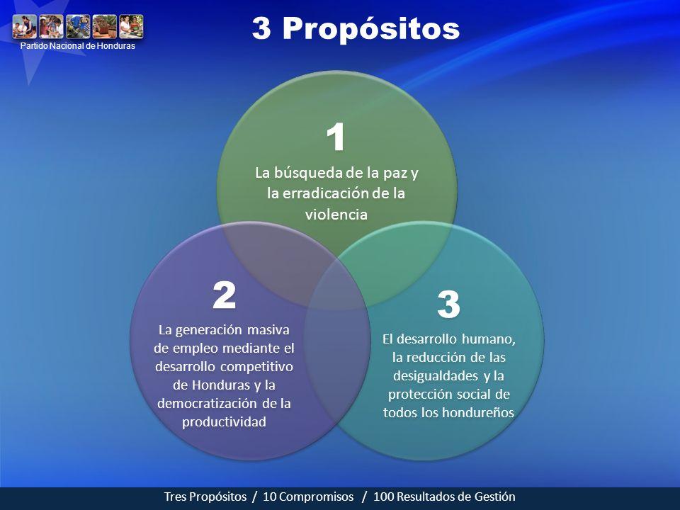 3 Propósitos Tres Propósitos / 10 Compromisos / 100 Resultados de Gestión Partido Nacional de Honduras 1 La búsqueda de la paz y la erradicación de la