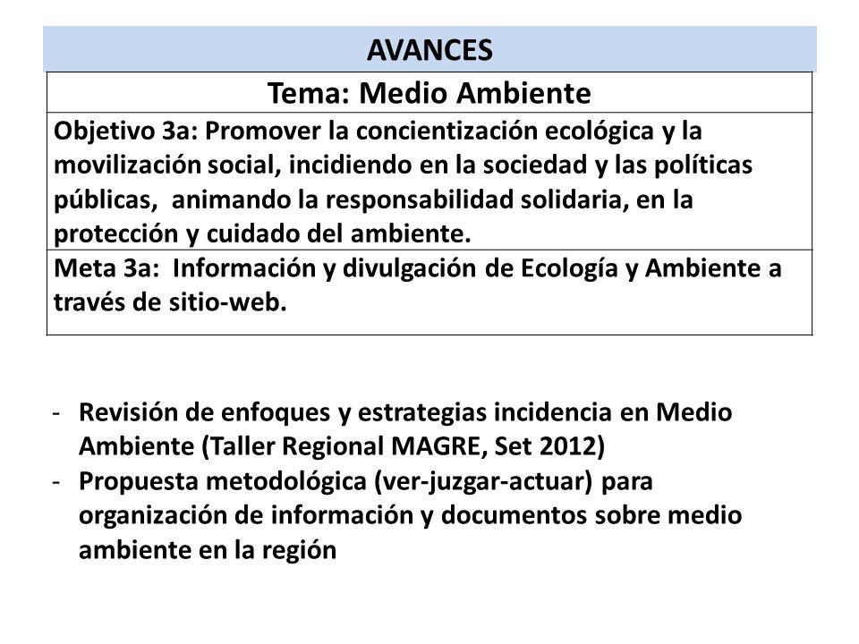 AVANCES Tema: Medio Ambiente Objetivo 3a: Promover la concientización ecológica y la movilización social, incidiendo en la sociedad y las políticas pú