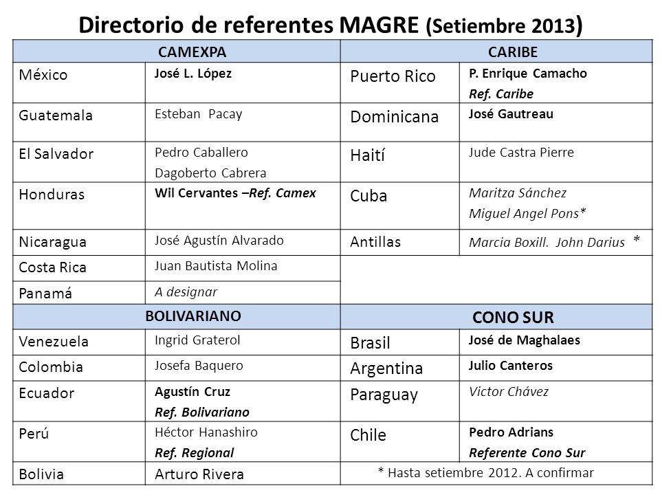 Directorio de referentes MAGRE (Setiembre 2013 ) CAMEXPACARIBE México José L. López Puerto Rico P. Enrique Camacho Ref. Caribe Guatemala Esteban Pacay