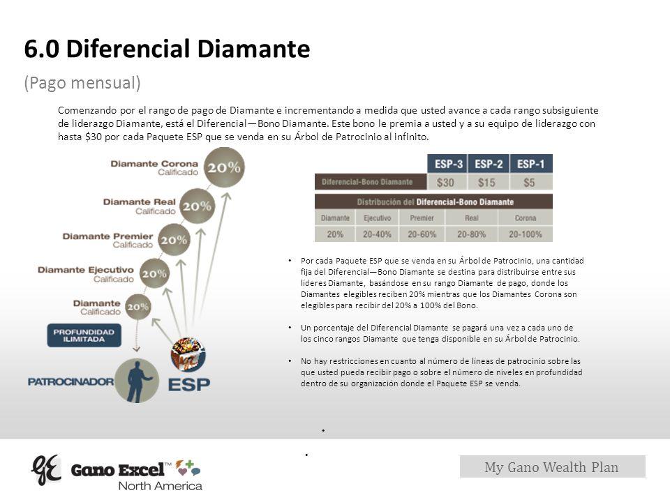 My Gano Wealth Plan 6.0 Diferencial Diamante (Pago mensual) Comenzando por el rango de pago de Diamante e incrementando a medida que usted avance a ca