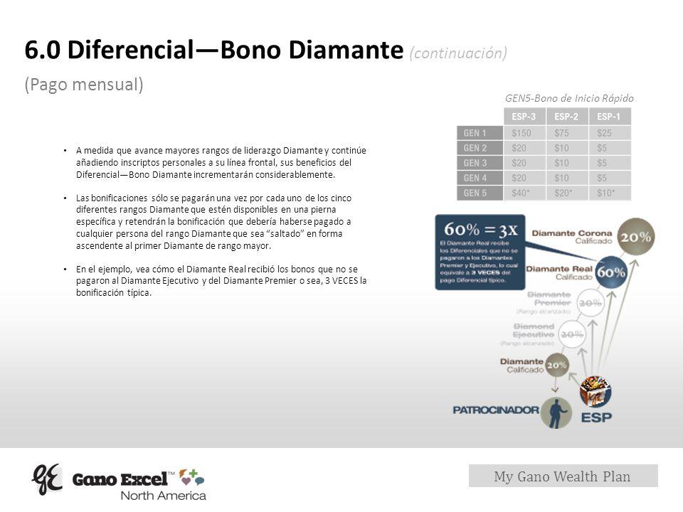 My Gano Wealth Plan 6.0 DiferencialBono Diamante (continuación) (Pago mensual) A medida que avance mayores rangos de liderazgo Diamante y continúe aña