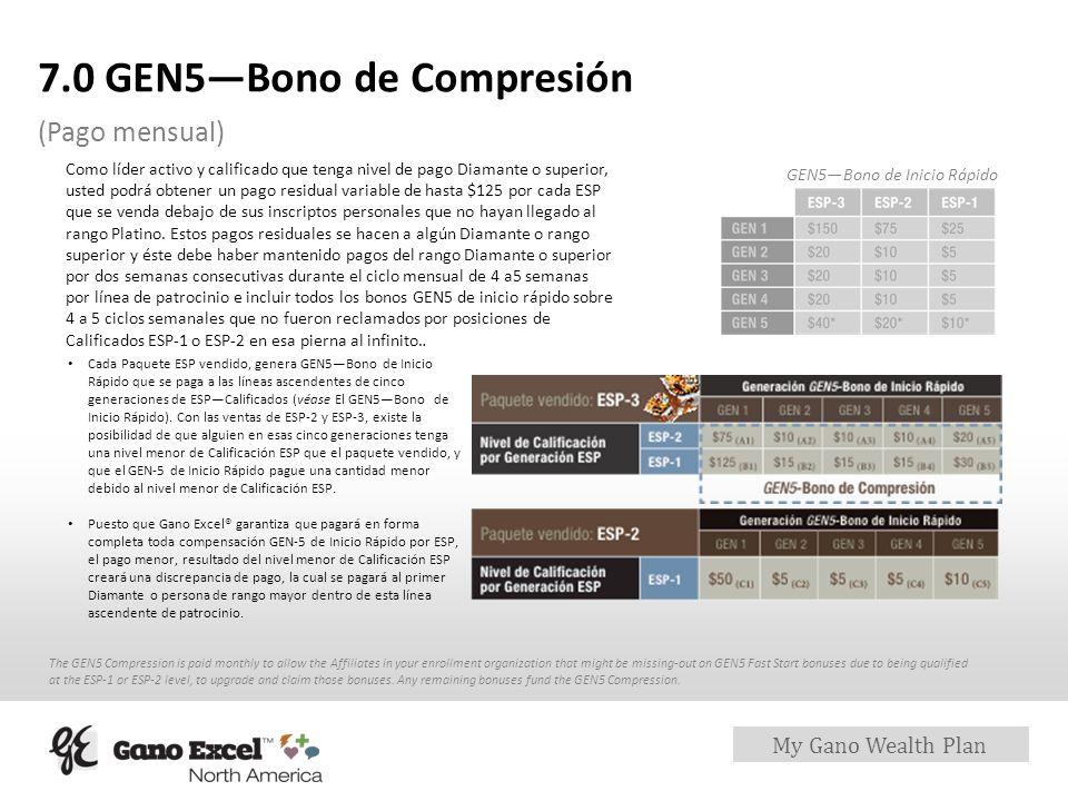 My Gano Wealth Plan 7.0 GEN5Bono de Compresión (Pago mensual) Como líder activo y calificado que tenga nivel de pago Diamante o superior, usted podrá