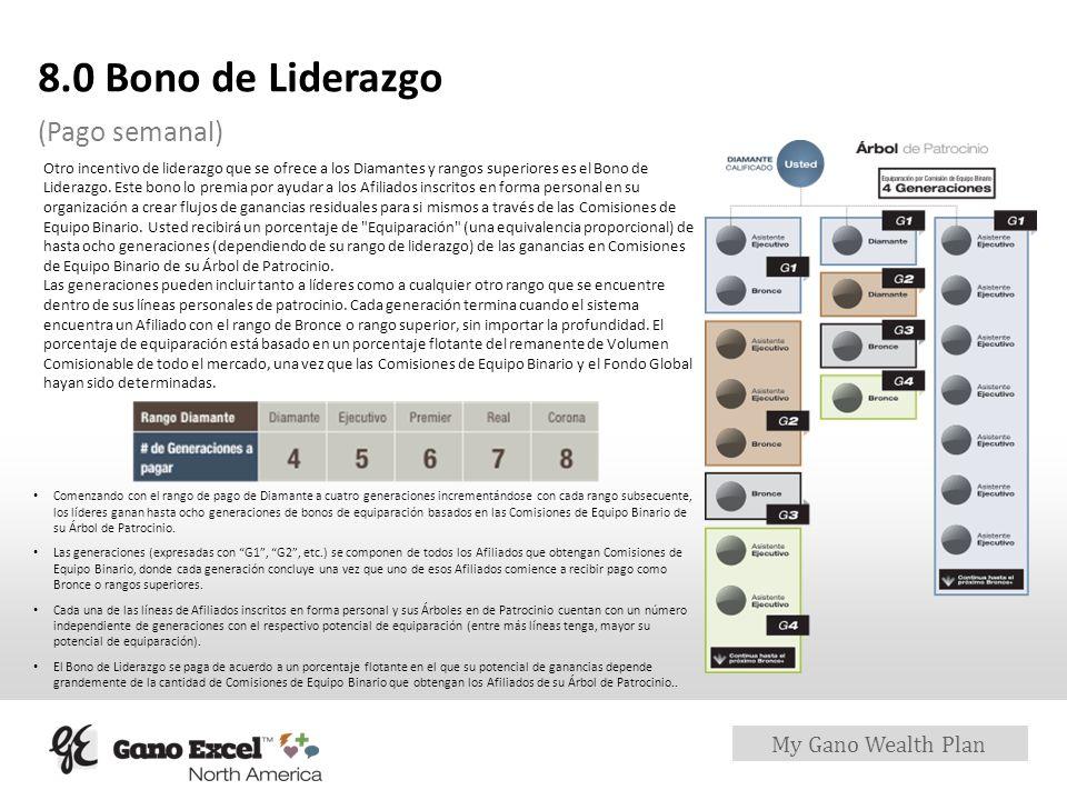 My Gano Wealth Plan 8.0 Bono de Liderazgo (Pago semanal) Otro incentivo de liderazgo que se ofrece a los Diamantes y rangos superiores es el Bono de L