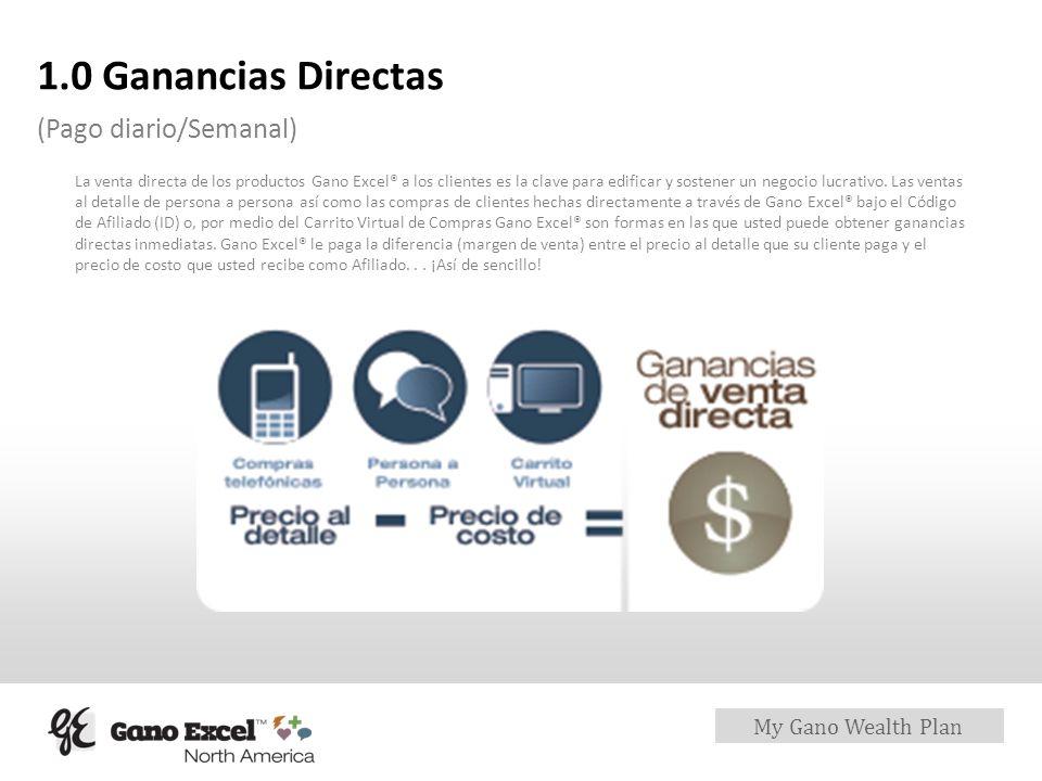 My Gano Wealth Plan 1.0 Ganancias Directas (Pago diario/Semanal) La venta directa de los productos Gano Excel® a los clientes es la clave para edifica