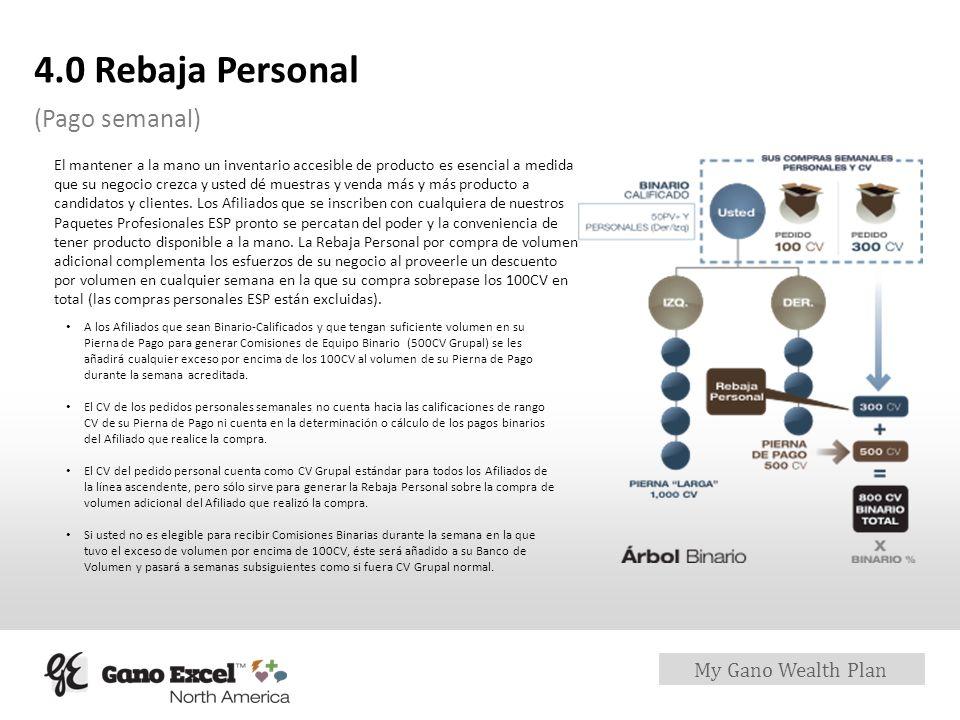 My Gano Wealth Plan 4.0 Rebaja Personal (Pago semanal) El mantener a la mano un inventario accesible de producto es esencial a medida que su negocio c