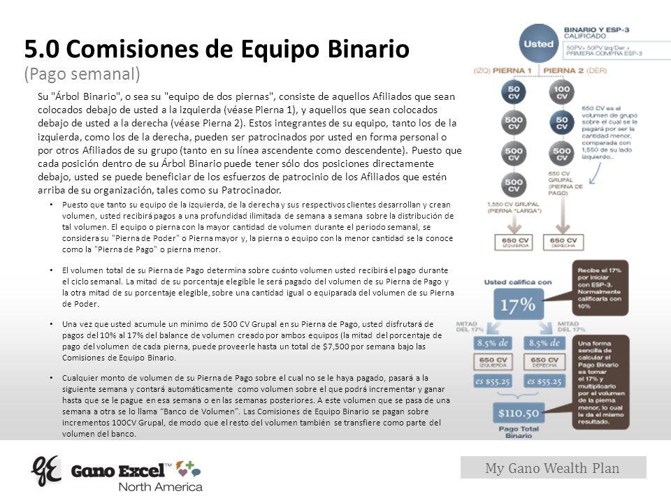 My Gano Wealth Plan 5.0 Comisiones de Equipo Binario (Pago semanal) Su
