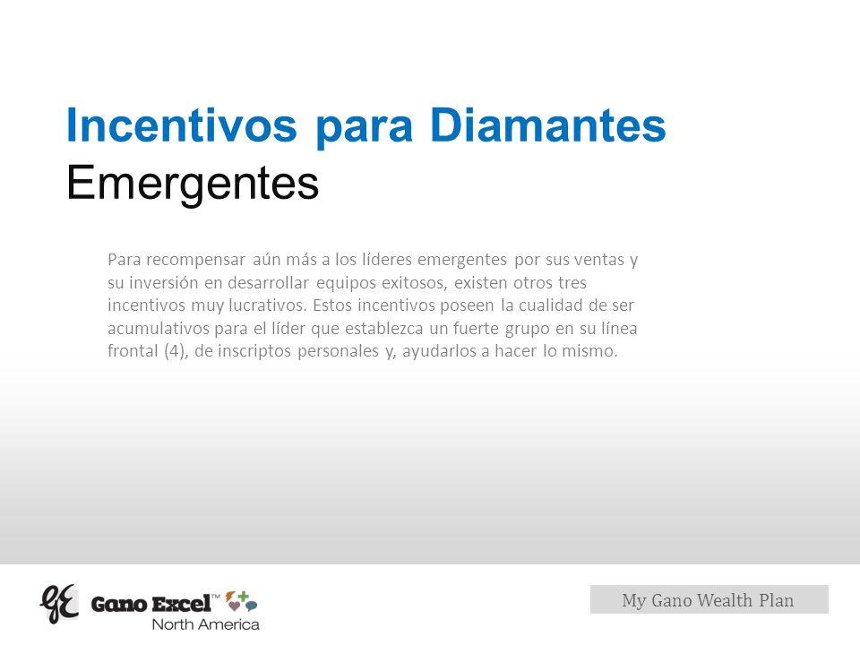 My Gano Wealth Plan Incentivos para Diamantes Emergentes Para recompensar aún más a los líderes emergentes por sus ventas y su inversión en desarrolla