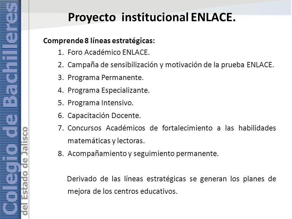 Proyecto institucional ENLACE. Comprende 8 líneas estratégicas: 1.Foro Académico ENLACE. 2.Campaña de sensibilización y motivación de la prueba ENLACE