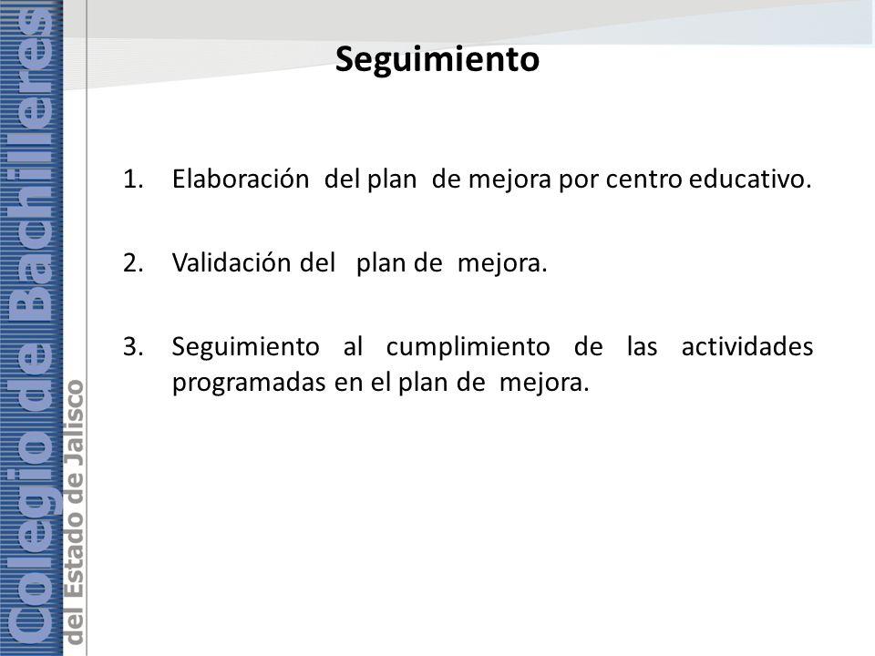 Seguimiento 1.Elaboración del plan de mejora por centro educativo. 2.Validación del plan de mejora. 3.Seguimiento al cumplimiento de las actividades p