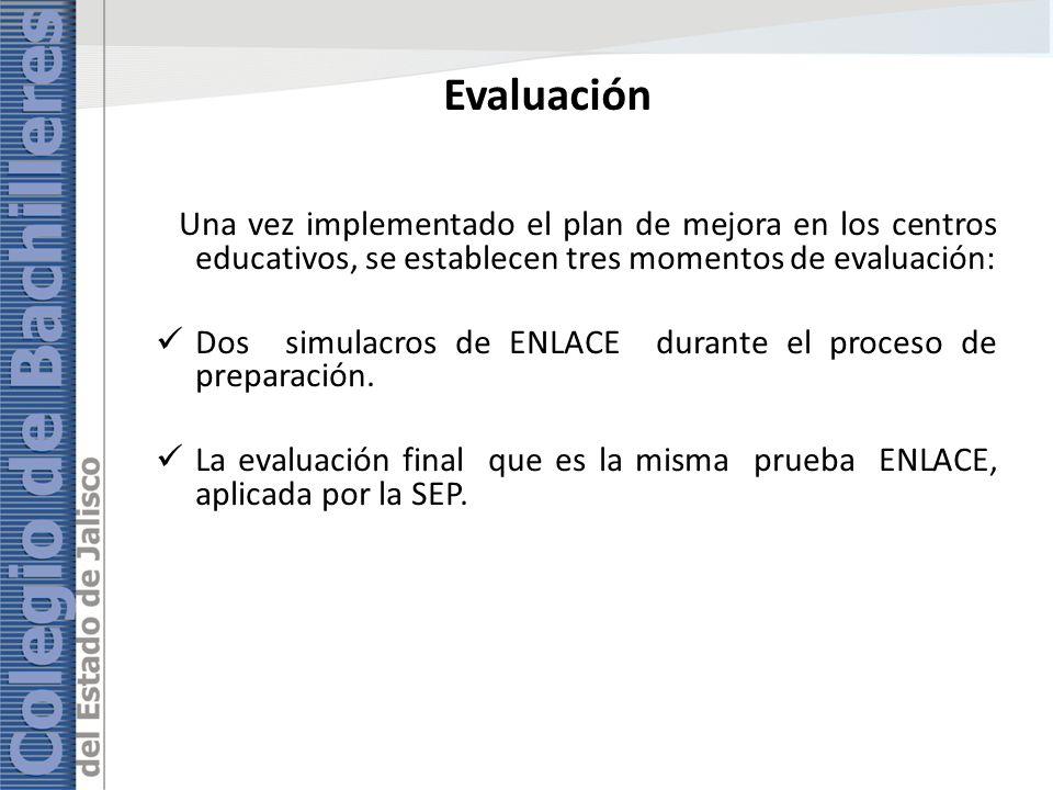 Evaluación Una vez implementado el plan de mejora en los centros educativos, se establecen tres momentos de evaluación: Dos simulacros de ENLACE duran