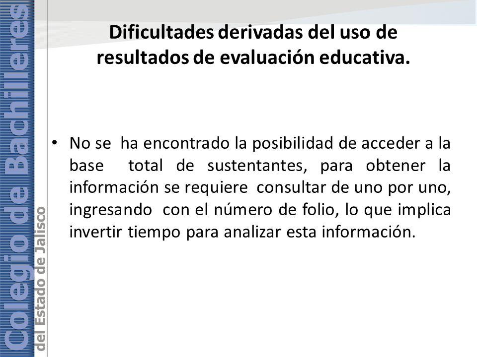 Dificultades derivadas del uso de resultados de evaluación educativa. No se ha encontrado la posibilidad de acceder a la base total de sustentantes, p