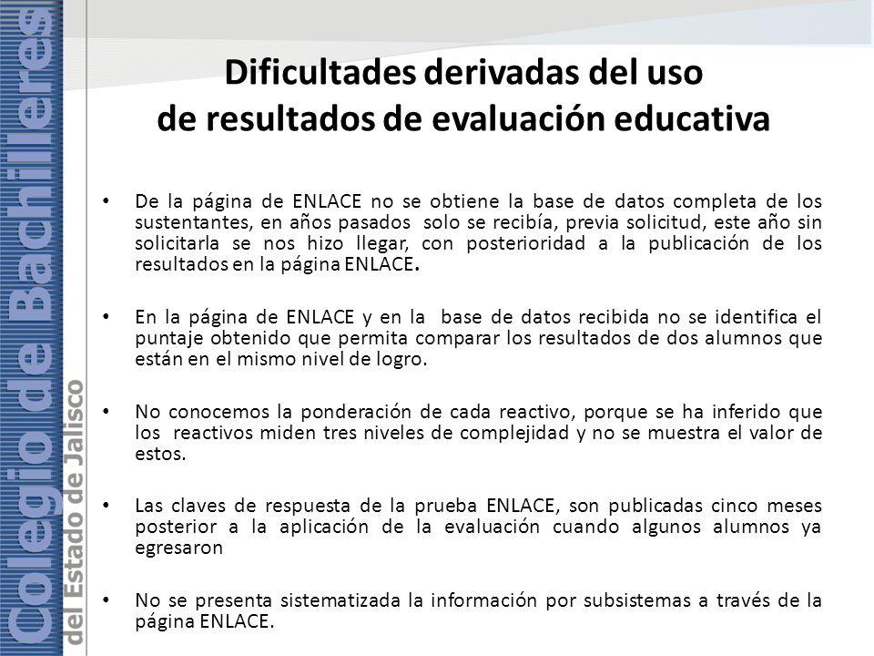 Dificultades derivadas del uso de resultados de evaluación educativa De la página de ENLACE no se obtiene la base de datos completa de los sustentante