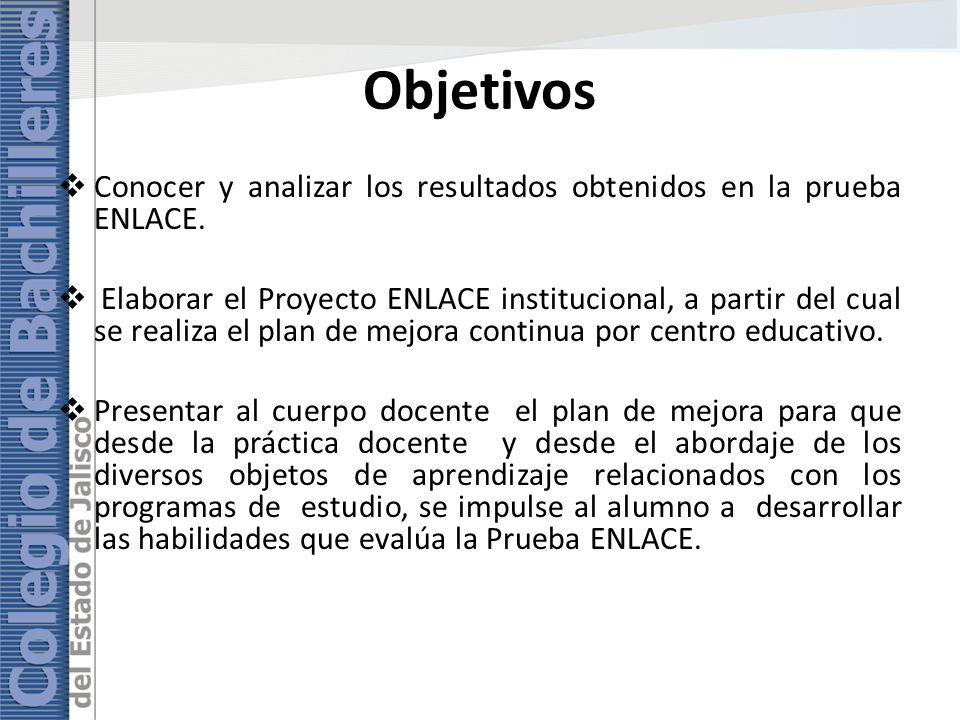 Objetivos Conocer y analizar los resultados obtenidos en la prueba ENLACE. Elaborar el Proyecto ENLACE institucional, a partir del cual se realiza el