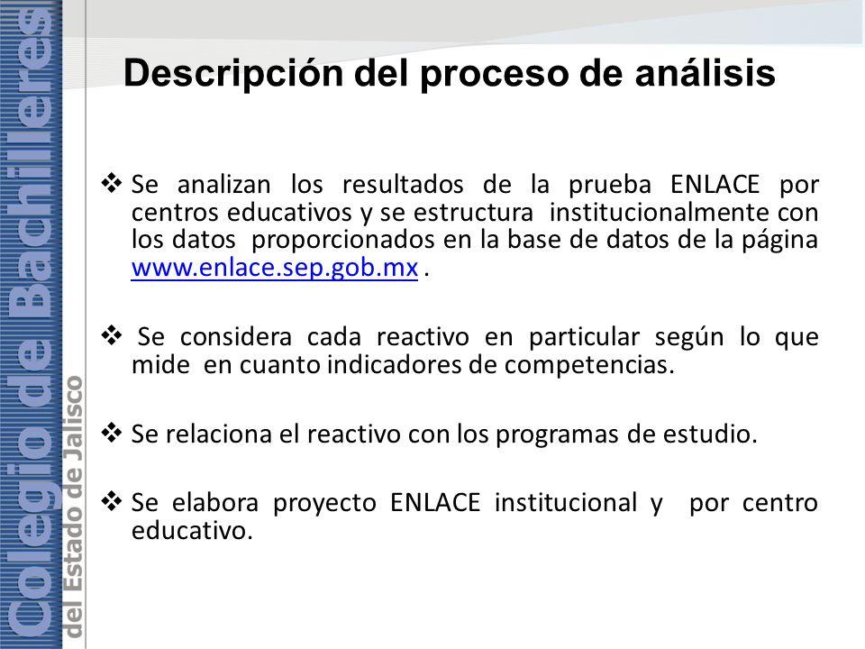 Descripción del proceso de análisis Se analizan los resultados de la prueba ENLACE por centros educativos y se estructura institucionalmente con los d