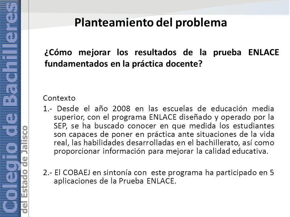 Planteamiento del problema ¿Cómo mejorar los resultados de la prueba ENLACE fundamentados en la práctica docente? Contexto 1.- Desde el año 2008 en la