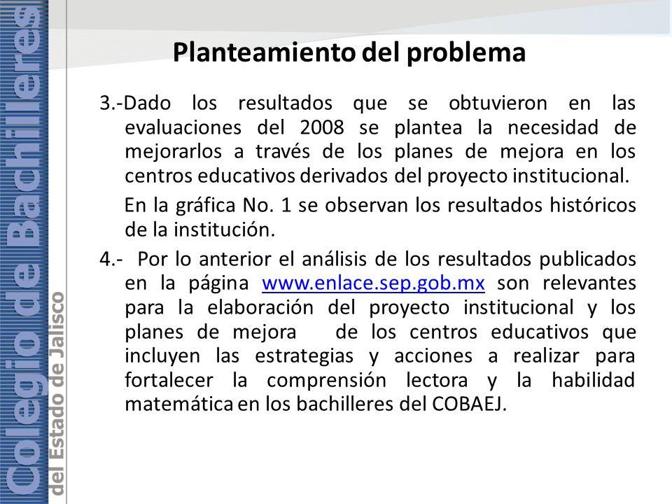 Planteamiento del problema 3.-Dado los resultados que se obtuvieron en las evaluaciones del 2008 se plantea la necesidad de mejorarlos a través de los planes de mejora en los centros educativos derivados del proyecto institucional.