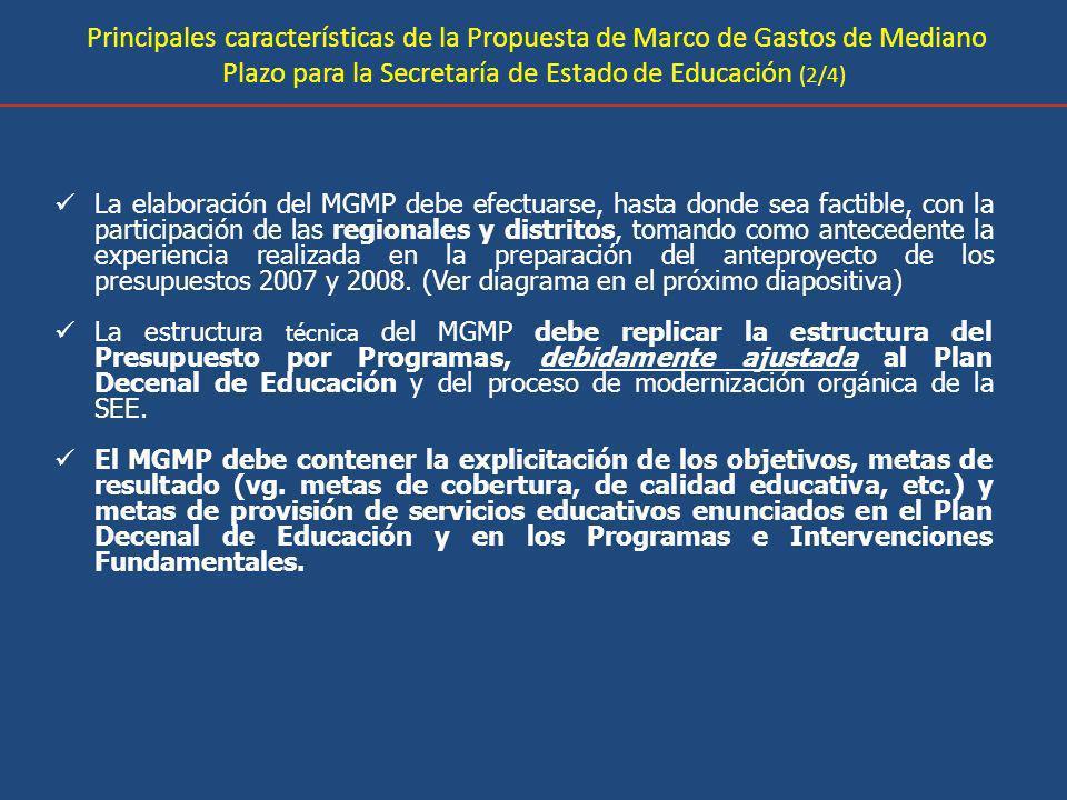 Principales características de la Propuesta de Marco de Gastos de Mediano Plazo para la Secretaría de Estado de Educación (2/4) La elaboración del MGMP debe efectuarse, hasta donde sea factible, con la participación de las regionales y distritos, tomando como antecedente la experiencia realizada en la preparación del anteproyecto de los presupuestos 2007 y 2008.