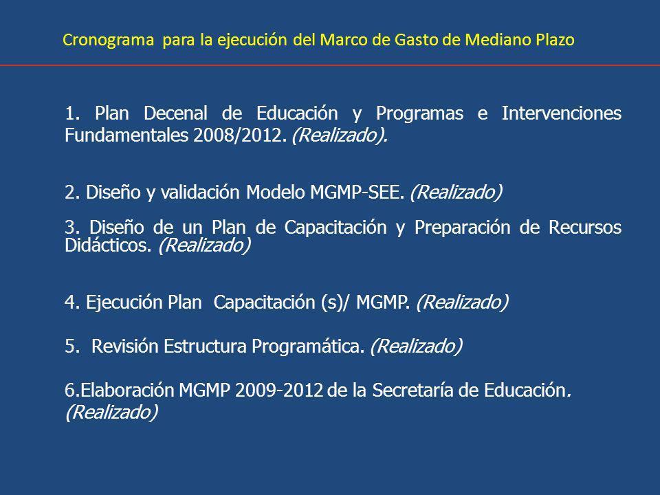 Cronograma para la ejecución del Marco de Gasto de Mediano Plazo 1. Plan Decenal de Educación y Programas e Intervenciones Fundamentales 2008/2012. (R