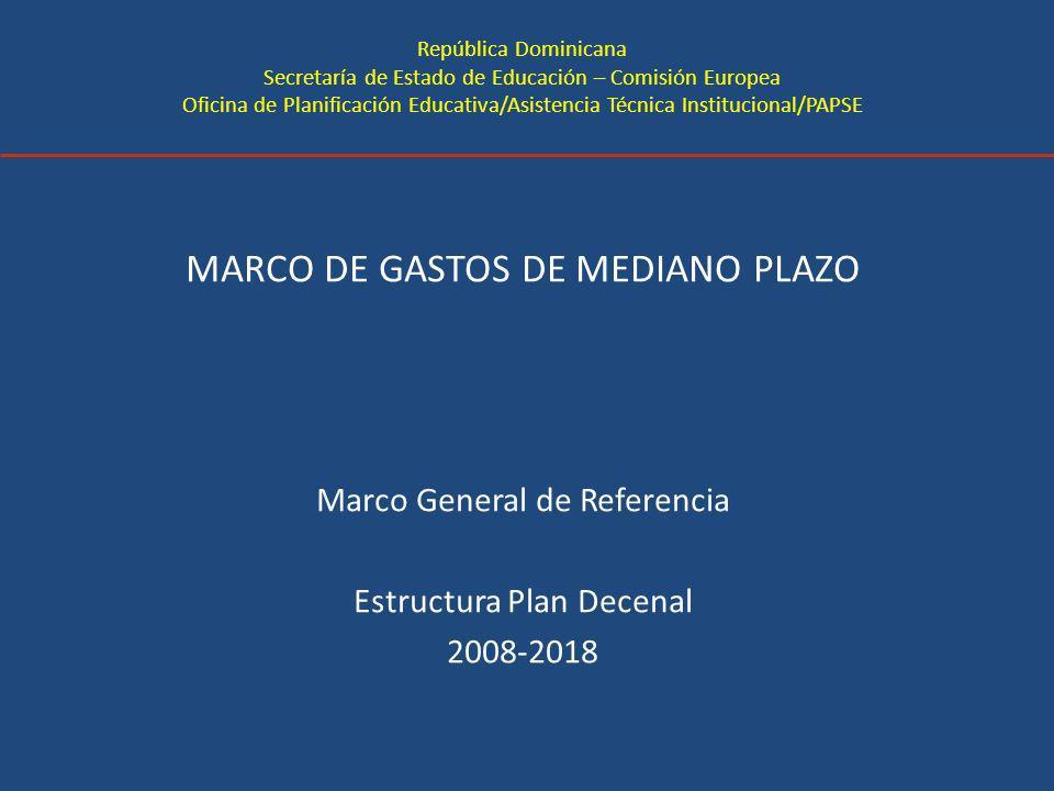 República Dominicana Secretaría de Estado de Educación – Comisión Europea Oficina de Planificación Educativa/Asistencia Técnica Institucional/PAPSE MA