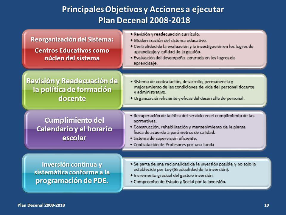 Principales Objetivos y Acciones a ejecutar Plan Decenal 2008-2018 19 Plan Decenal 2008-2018 Revisión y readecuación currículo.Revisión y readecuación