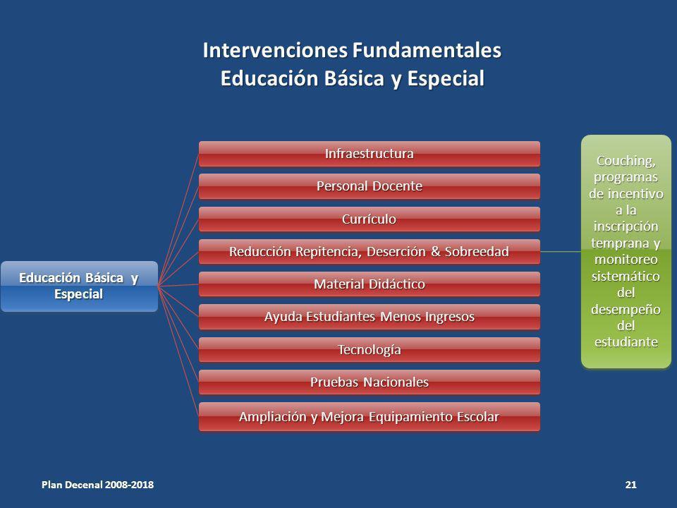 Intervenciones Fundamentales Educación Básica y Especial Educación Básica y Especial Infraestructura Personal Docente Currículo Reducción Repitencia,