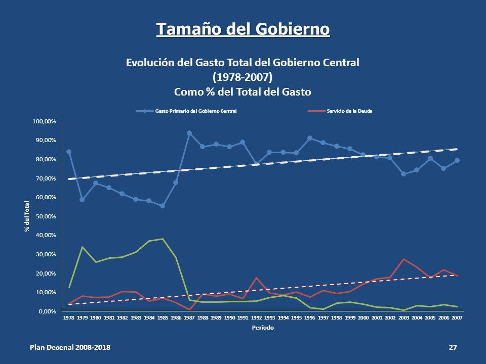 Tamaño del Gobierno Plan Decenal 2008-2018 27