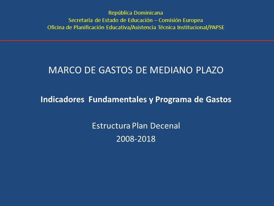 República Dominicana Secretaría de Estado de Educación – Comisión Europea Oficina de Planificación Educativa/Asistencia Técnica Institucional/PAPSE MARCO DE GASTOS DE MEDIANO PLAZO Indicadores Fundamentales y Programa de Gastos Estructura Plan Decenal 2008-2018
