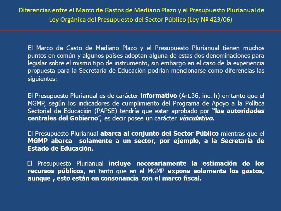 35 Aulas y Matrícula sector Público y Privado Período 2005-2006