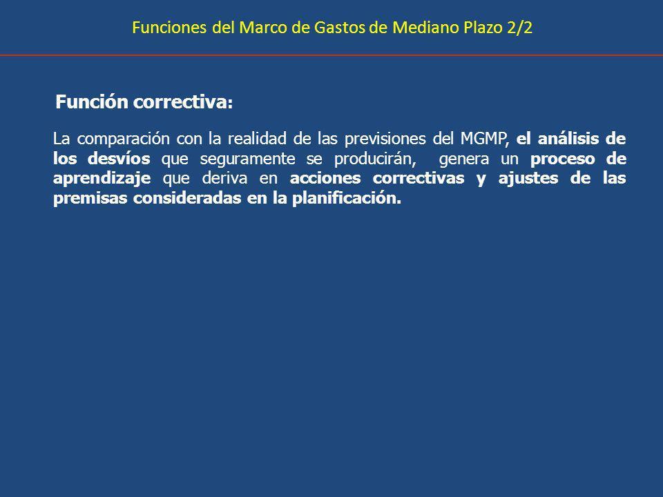 Funciones del Marco de Gastos de Mediano Plazo 2/2 Función correctiva : La comparación con la realidad de las previsiones del MGMP, el análisis de los