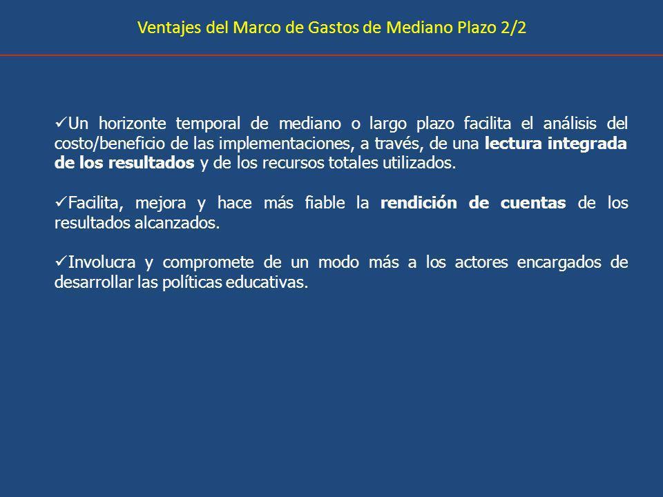 Principales características de la Propuesta de Marco de Gastos de Mediano Plazo para la Secretaría de Estado de Educación (1/4) Período comprendido para la primera versión: 2009-2012 (cuatro años).