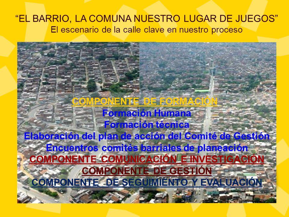 EL BARRIO, LA COMUNA NUESTRO LUGAR DE JUEGOS El escenario de la calle clave en nuestro proceso COMPONENTE DE FORMACIÓN Formación Humana Formación técn