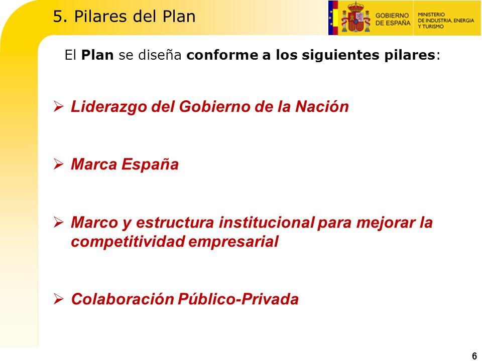 Plan Nacional e Integral de Turismo (PNIT) 22 de junio de 2012