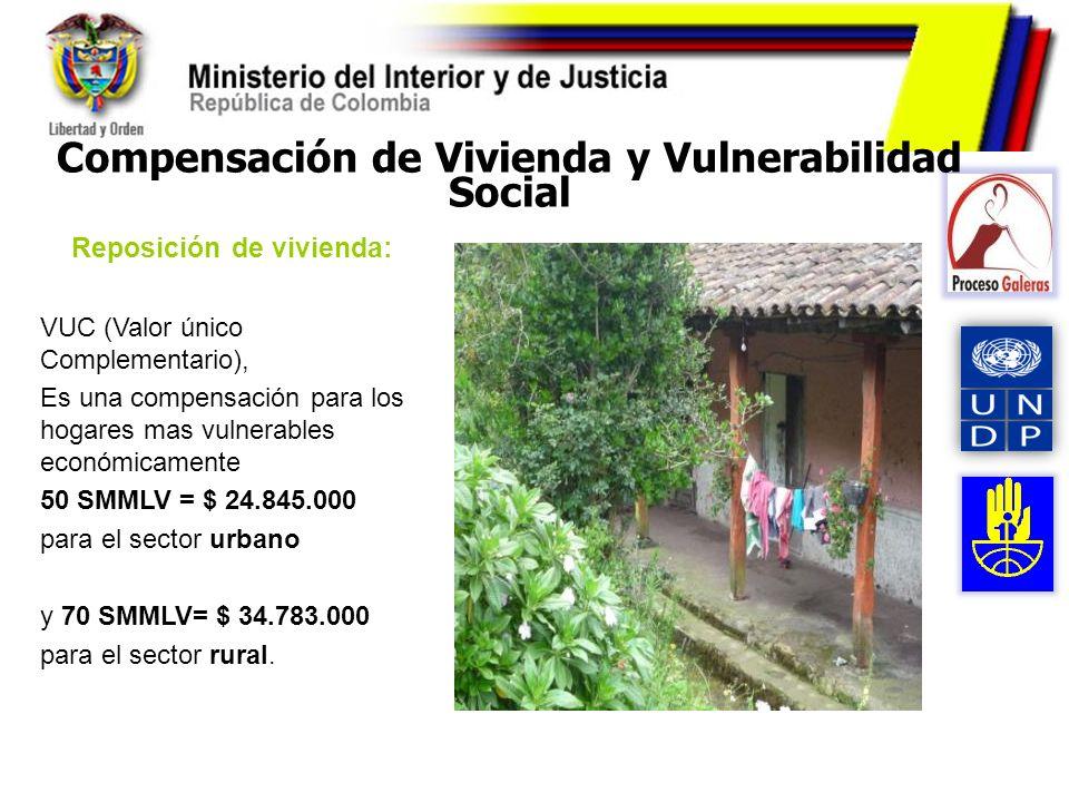 Compensación de Vivienda y Vulnerabilidad Social Reposición de vivienda: VUC (Valor único Complementario), Es una compensación para los hogares mas vu