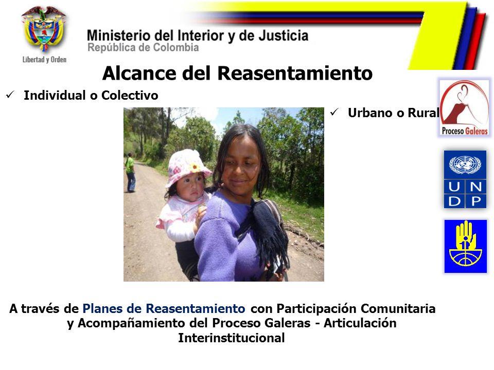 Alcance del Reasentamiento Individual o Colectivo Urbano o Rural A través de Planes de Reasentamiento con Participación Comunitaria y Acompañamiento d