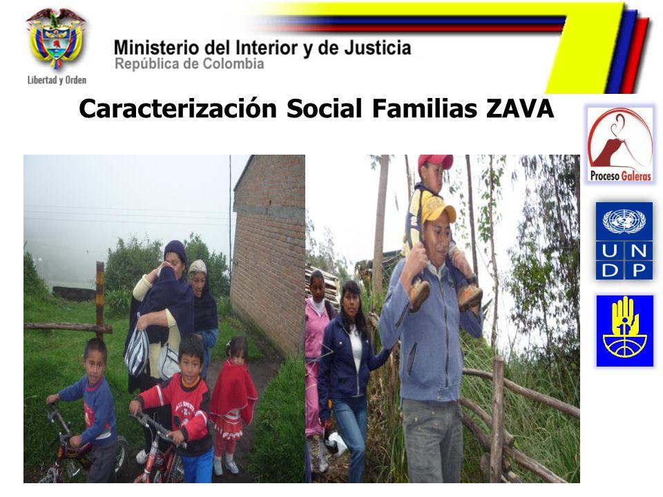 Caracterización Social Familias ZAVA