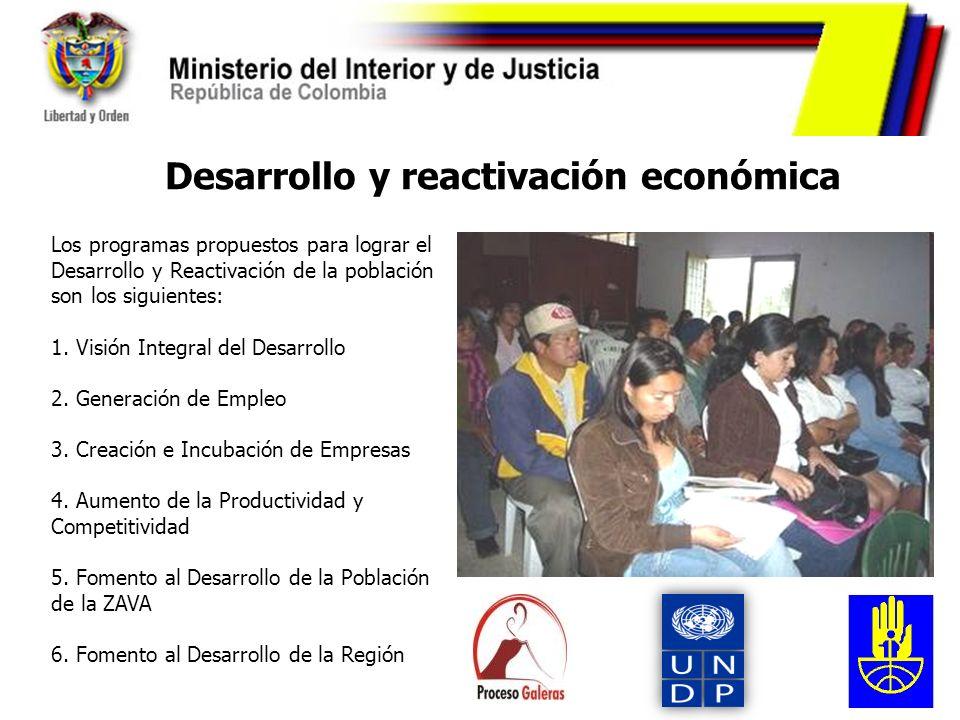 Desarrollo y reactivación económica Los programas propuestos para lograr el Desarrollo y Reactivación de la población son los siguientes: 1. Visión In