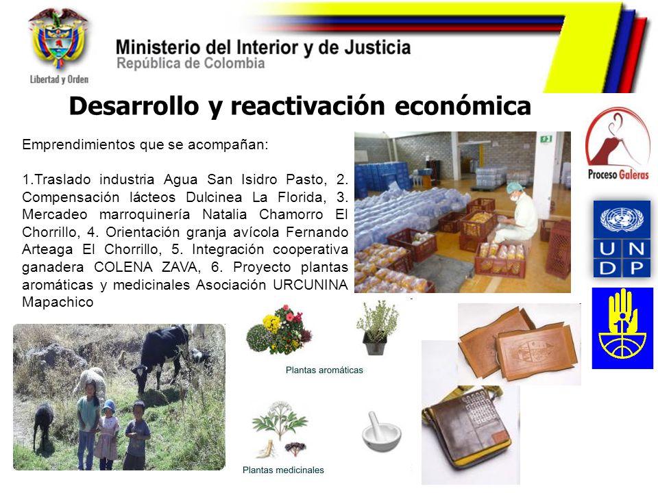 Emprendimientos que se acompañan: 1.Traslado industria Agua San Isidro Pasto, 2. Compensación lácteos Dulcinea La Florida, 3. Mercadeo marroquinería N