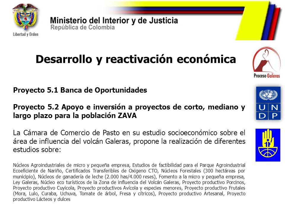 Desarrollo y reactivación económica Proyecto 5.1 Banca de Oportunidades Proyecto 5.2 Apoyo e inversión a proyectos de corto, mediano y largo plazo par