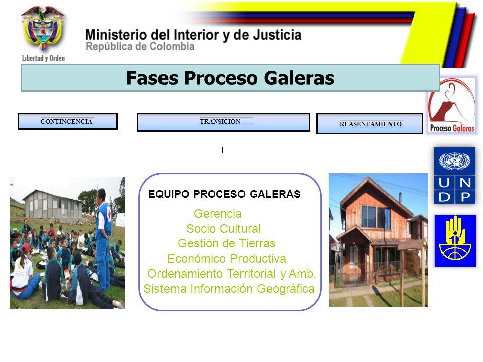 Fases Proceso Galeras CONTINGENCIATRANSICION REASENTAMIENTO EQUIPO PROCESO GALERAS Gerencia Socio Cultural Gestión de Tierras Ordenamiento Territorial
